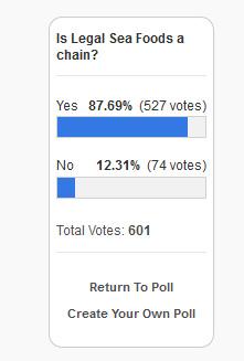 poll about restaurant chain
